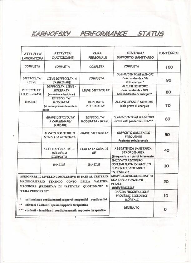SchedaAccessoUnico_004